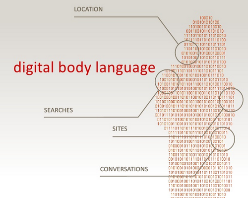 Digital-body-language1